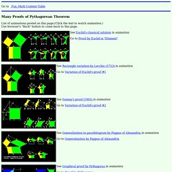 Many Proofs of Pythagorean Theorem