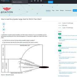 How to read the propeller range chart for DHC-6 Twin Otter? - Aviation Stack Exchange