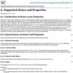 Accessible Rich Internet Applications (WAI-ARIA) 1.0