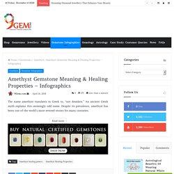 Amethyst Gemstone Meaning & Healing Properties - Infographics