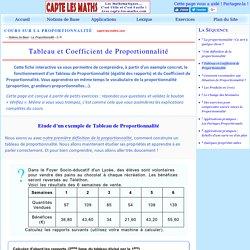Proportionnalité : Tableau et Coefficient de Proportionnalité - capte-les-maths