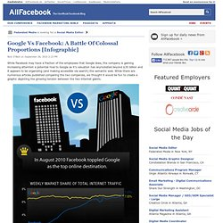 Google Vs Facebook: A Battle Of Colossal Proportions [Infographic]
