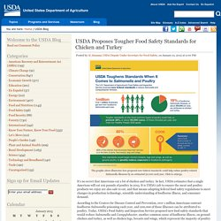 BLOG USDA 21/01/15 USDA Proposes Tougher Food Safety Standards for Chicken and Turkey