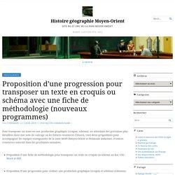 Proposition d'une progression pour transposer un texte en croquis ou schéma avec une fiche de méthodologie (nouveaux programmes)