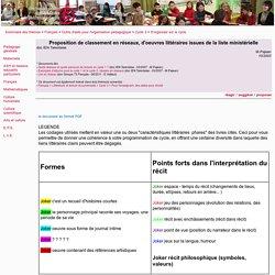 Proposition de classement en réseaux, d'oeuvres littéraires issues de la liste ministérielle -