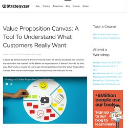 Value Proposition Canvas: A Tool To Understand What Customers Really Want