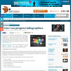 Créer vos propres infographies