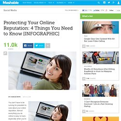 Protecting Your Online Reputation: 4 Things You Need to Know