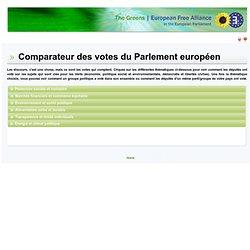 Comparateur de votes des députés européens