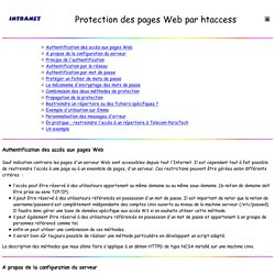 Protection par htaccess