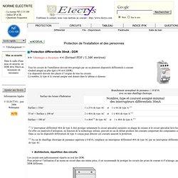 Protection de l'installation électrique et des personnes - ELECTYS