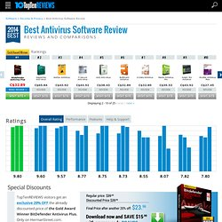 Best AntiVirus Software Review 2011 | Compare AntiVirus Products - TopTenREVIEWS