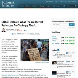 CHARTS: Here's What The Wall Street Protesters Are So Angry About...