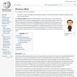 Proteus effect