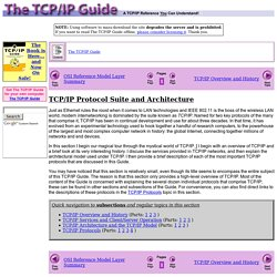 TCP/IP Protocol Suite and Architecture