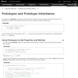 Prototypes and Prototype Inheritance