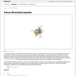 Force-Directed Layouts