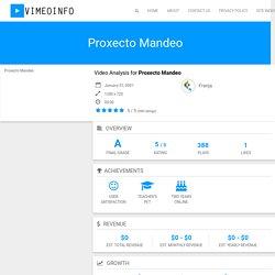 Proxecto Mandeo - VimeoInfo