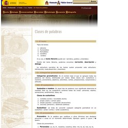 Proyecto Cíceros > Zona Profesores > 1° E.S.O. > Ítaca > Teoría > III Clases de palabras
