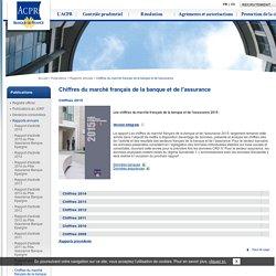 Autorité de contrôle prudentiel et de résolution: Chiffres du marché français de la banque et de l'assurance