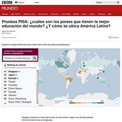 Pruebas PISA: ¿cuáles son los países que tienen la mejor educación del mundo? ¿Y cómo se ubica América Latina? - BBC Mundo