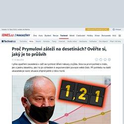 Proč Prymulovi záleží na desetinách? Ověřte si, jaký je to průšvih - iDNES.cz