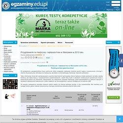 Przygotowanie na medycynę - najlepsze licea w Warszawie w 2012 roku