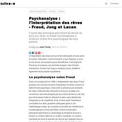 Psychanalyse : l'interprétation des rêves - Freud, Jung et Lacan