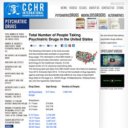 Total Number of People Taking Psychiatric Drugs in the United States