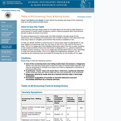 Screening Tools & Rating Scales - The School Psychiatry Program and Mood & Anxiety Disorders Institute Resource Center Massachusetts General Hospital