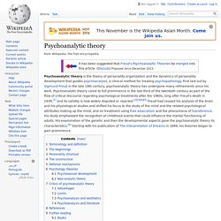 Psychoanalytic theory - Wikipedia
