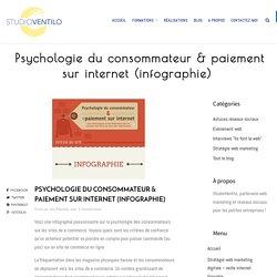 Psychologie du consommateur & paiement sur internet (infographie)