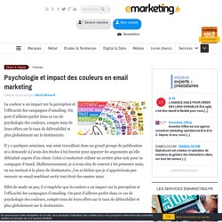 Psychologie et impact des couleurs en email marketing