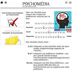 Test psychologique: Mon résultat à l'Indice des styles d'apprentissage