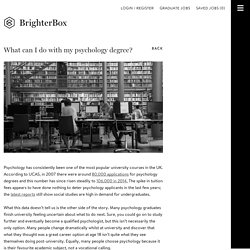 What can I do with my psychology degree?
