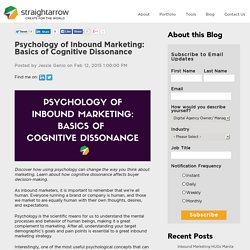 Psychology of Inbound Marketing: Basics of Cognitive Dissonance