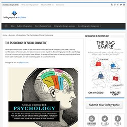 The Psychology of Social Commerce