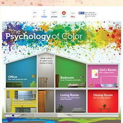 The Psychology of Color [Infographic] Likes
