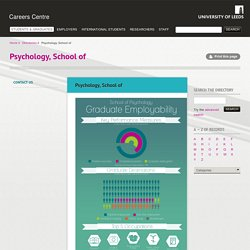 Psychology, School of