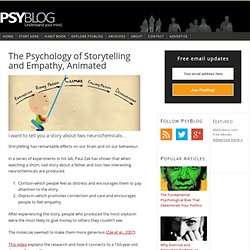 The Psychology of Storytelling and Empathy, Animated