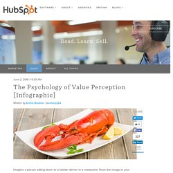 The Psychology of Value Perception