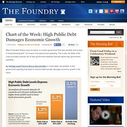 High Public Debt Damages Economic Growth