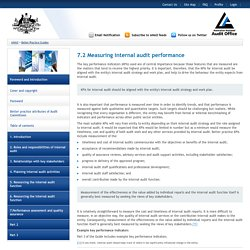 ANAO - Public Sector Internal Audit - Better Practice Guide