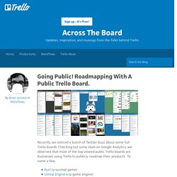 Going Public! Roadmapping With A Public Trello Board.