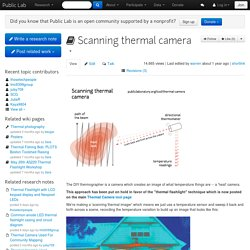 Scanning thermal camera