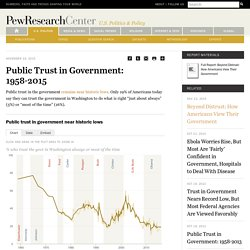 Public Trust in Government: 1958-2015