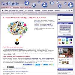 Curation et publication automatique : comparaison de 70 services