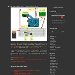 Publication de la documentation de mobio - Actualité Échelle Inconnue