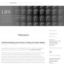 Publications — LRN