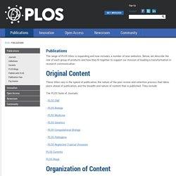 PLoS: Publication List